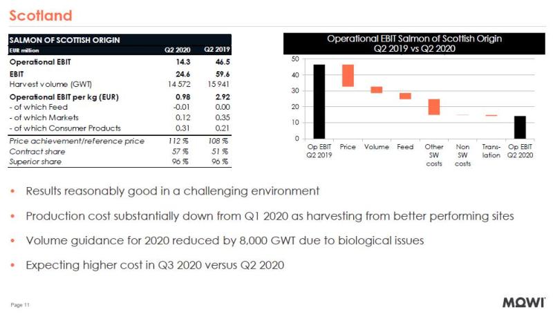 Q2 2020 report #6 presentation