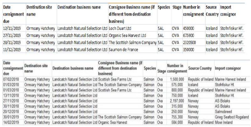PR Rotten Edifice of Scottish Salmon 1 October 2020 #4