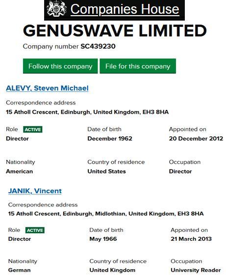 GenusWave shareholders Alevy & Janik
