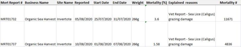 OSH FHI Morts Invertote July Aug 2020 #1