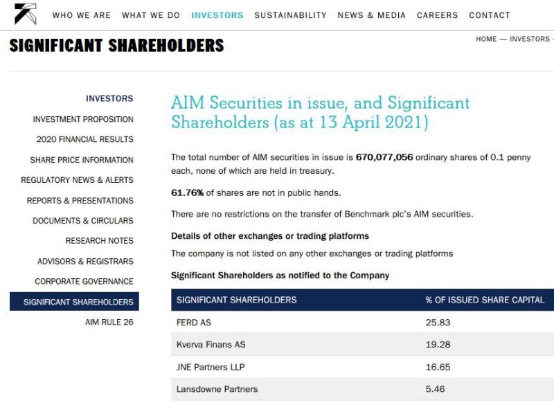 Benchmark shareholders May 2021