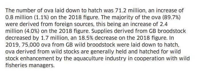 2019 Fish Farm Survey #11